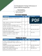 international board of standards for training