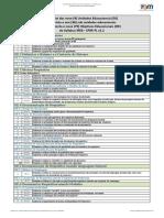02-Lista de Objetivos Educacionais CPRE-FL v2.2