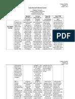edug 522-professional growth action plan