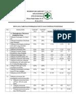 322879997-3-1-2-1-Rencana-Tahunan-Perbaiakn-Mutu-Kinerja.doc