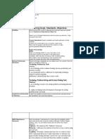 Lesson Plan Template Full Length (1) (1) (1)