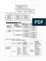 Taller Elaboración Análisis Funcional - Capacidades - 2