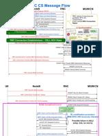 46732808-Umts-Call-Flow-Cs.pdf