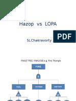Lopa vs Hazop
