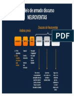 Presentación Modelo Neuroventas