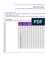 Análisis de Resultados Evaluación de Riesgo Psicosocial SUSESO ISTAS 21 IST 2014