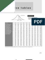 Apendice Tablas Estadísticas de Luvin, para apoyo en estudio