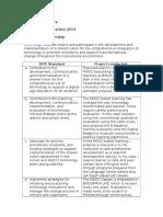 edct 6042 portfolio summary