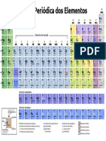 Tabela de quimica