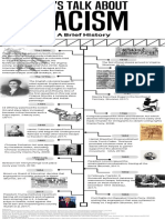 history of racism infographic