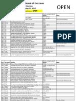 Wayne County Precinct List