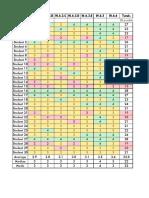 narrative story data table