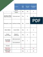 Embankment Settlement Analysis Rev 26 Jan 2015