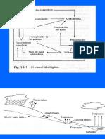 El Ciclo Hidrológico y El Agua Subterránea (2)