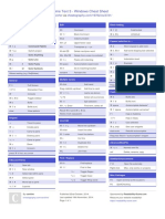 Cheat Sheet - Sublime Text 3.pdf