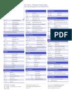 Cheat Sheet - Sublime Text 3.pdf