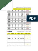 inventario de unidades 20101 (2)