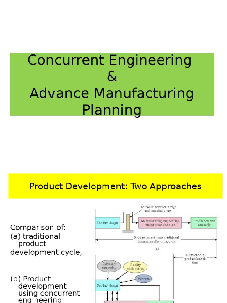Lec 5 Concurent Engineering Product Lifecycle Product Design