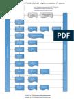 IATF 16949 2016 Implementation Process Diagram En