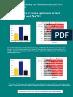 Majoritet Av Den Svenska Opinionen Är Mot Värdlandsavtal Med Nato