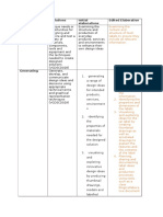 creating designed solutions content descriptions