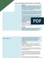 Analisis Comparativo de Los Decretos 2277 de 19579 y 1278 de 2002