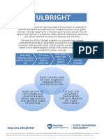 fulbright - interactive fact sheet