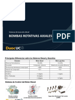 Bombas Inyeccion Rotativas Axiales