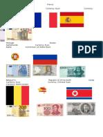 Bandera Del Mundo, Capitales y Moneda