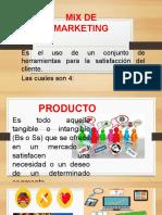 Diapositivas Demix de Marketing