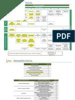 Plan de Estudio Ingenieria Ambiental1