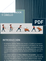 Tablas de Snook y Ciriello