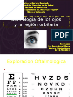 Semiologia Fisiopatologica de Los Ojos