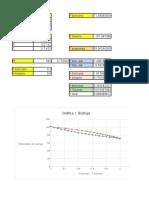 Algoritomo T-XY Tolueno-Benceno