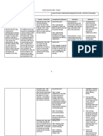 project overview table internship i ii iii