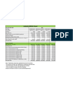 Cost Sheet Phase II