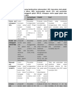 Tabel Jurnal Terjemahan