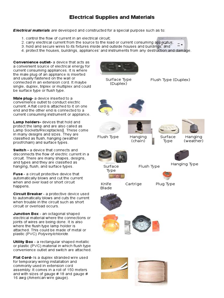 Amazing wire awg current images electrical and wiring diagram delighted 28 gauge wire current rating of ideas electrical and 97899235 electrical supplies and materialscx electrical keyboard keysfo Gallery