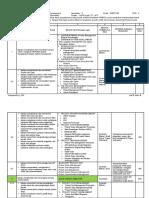 Jadi Rps Project Management for System Development