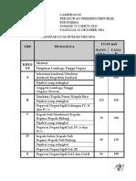 LAMP Perpres 73-2011 PBGN Ukuran A5