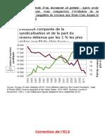 ec2 - inégalités de revenu et syndicalisation.doc