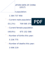 China's Population Data.doc
