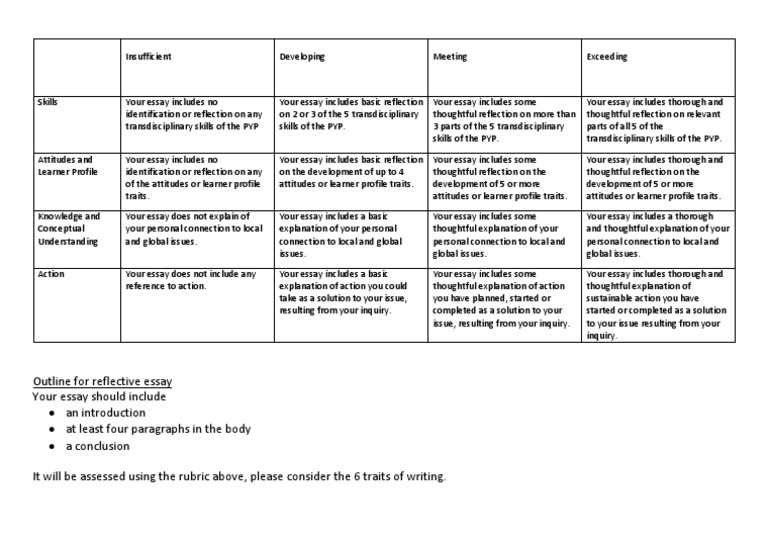 Rubric for reflective essay essays cognition