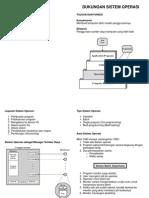 3. Dukungan Sistem Operasi