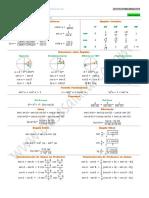 Formulario 03 Trigonometria 1 Bach Cc