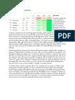 346524377-macroeconomic-overview-april-week-4