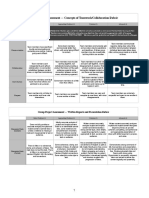 from then to now group project assessment rubrics