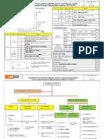 LABGEO Classification Des Matériaux Utilisables Dans La Construction Des Remblais