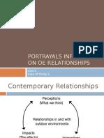 contemporary societal relationships - portrayals