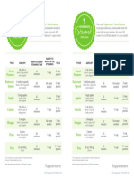 Recipes Smartsteamer Baby Food Chart Eng